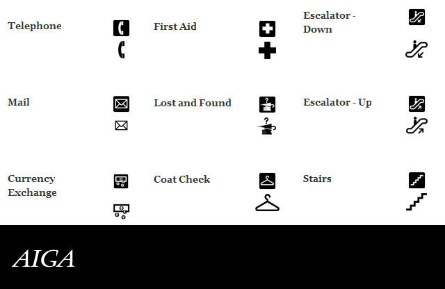 8 Free Pictogram Icon Libraries And Collections