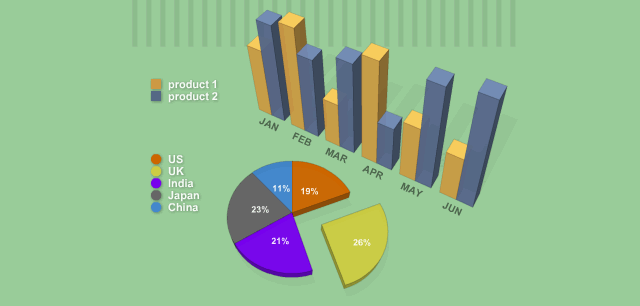 XML/SWF Chart