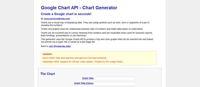 chartpart