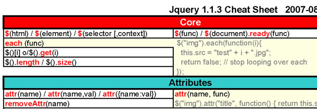 jQuery 1.1. Cheat Sheet