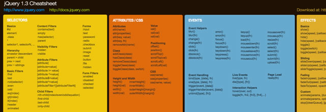 jQuery 1.3 Cheatsheet Wallpaper (1920×1200, 1680×1050 and 1440×900)