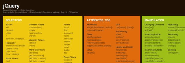 jQuery 1.3 Cheatsheet (HTML)