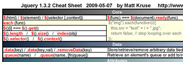 jQuery 1.3.2 Cheat Sheet (PDF, PNG and Microsoft XLS)