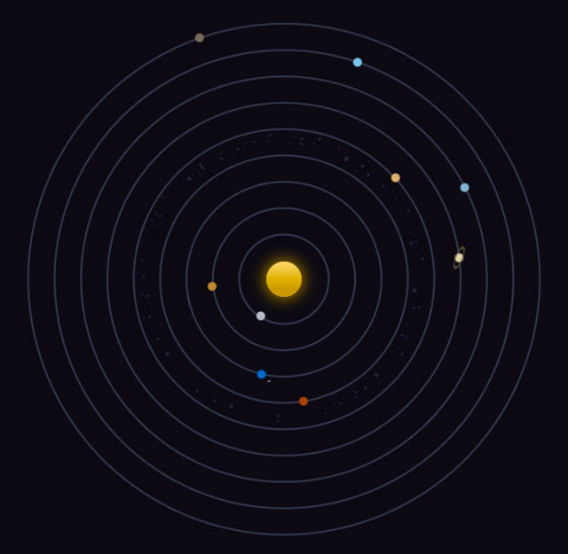 Our Solar System - An experiment with CSS3