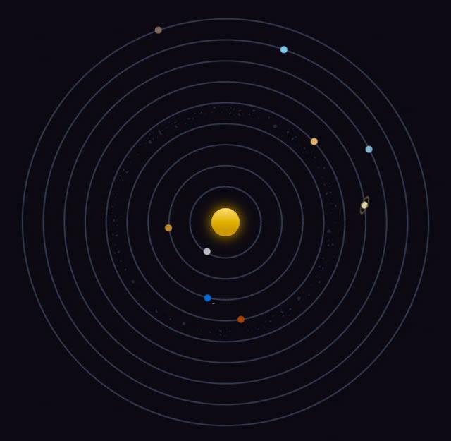 我们的太阳系在对CSS3