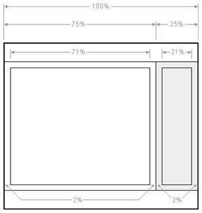 Perfect 2 Column Liquid Layout (right menu)