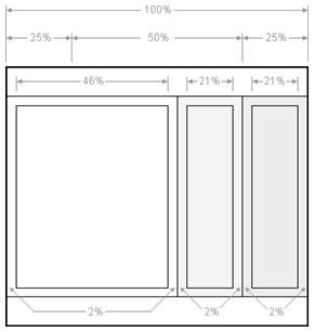 3 Column Liquid Layout (Blog Style)