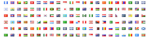 famfamfam Flag Icons