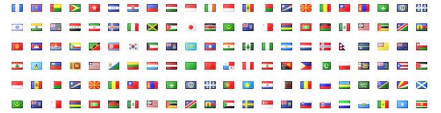 famfamfam Flag Icons