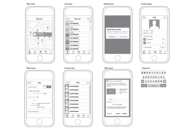 Illustrator Template for iPhone Design .ai
