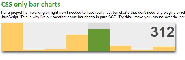 CSScharts
