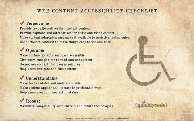 Web Accessibility Checklist Wallpaper