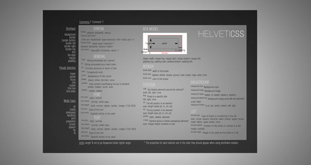 CSS Cheat Sheet Wallpaper in Helvetica