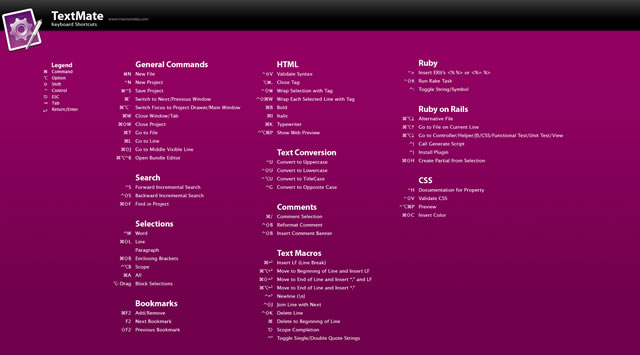 TextMate Shortcuts Wallpaper