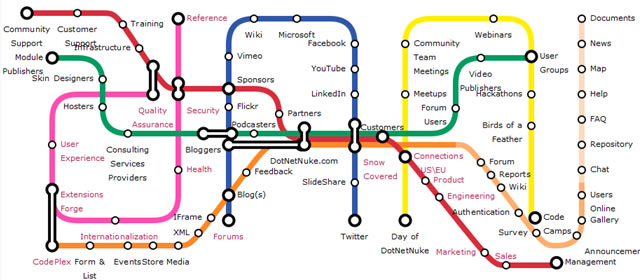 Subway Map Visualization Plugin