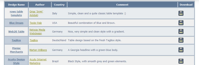Css data table techniques and resources speckyboy design for Table design html css