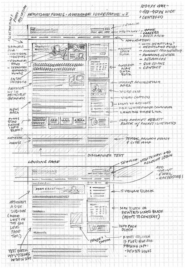 how to draw orebody wireframes