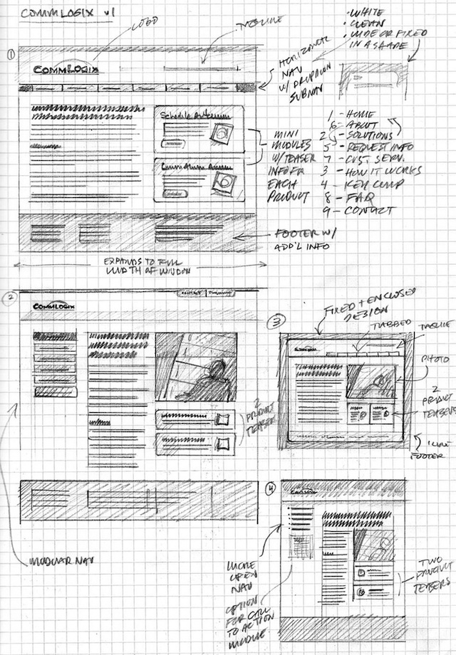 The arrow-using descriptions on the sides effectively explain technical details Hand-drawn Wireframe Sketches