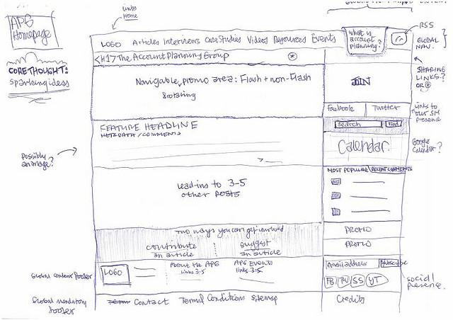 Wireframing in Design