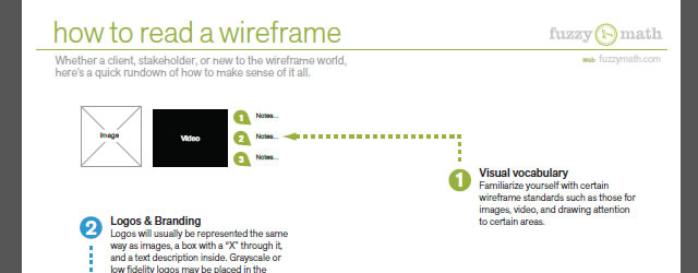 How to Read a Wireframe (PDF)