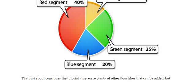 Showcase Of Beautifully Designed Charts Graphs