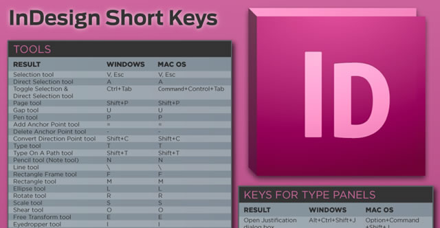 InDesign Shortcuts Cheatsheets