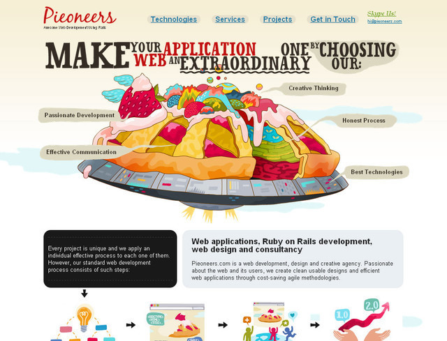 example unusual layout web design creative