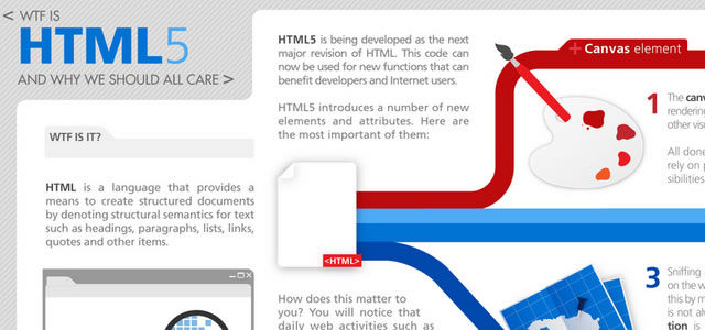 WTF is HTML5 and Why We Should Care?
