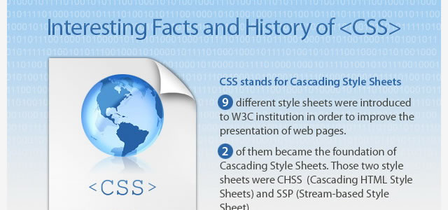 CSS Infographic – Interesting Facts and History