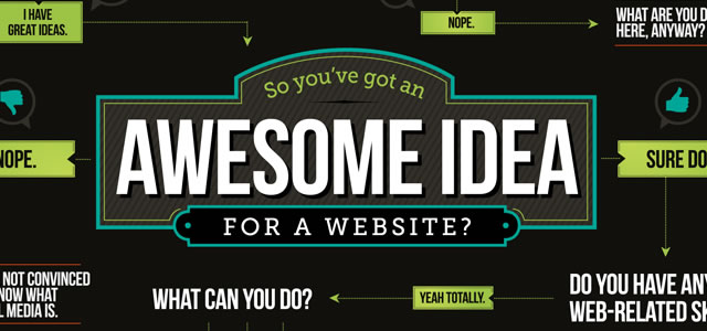 So You Have an Awesome Idea for a Web Site?