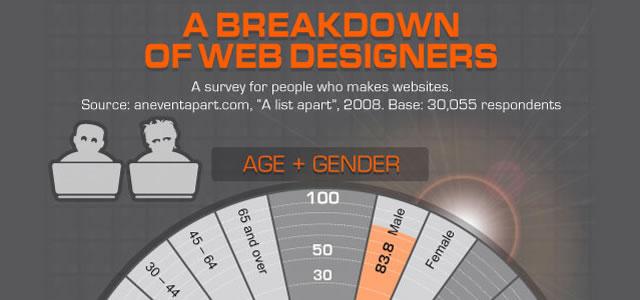 A Breakdown of Web Designers