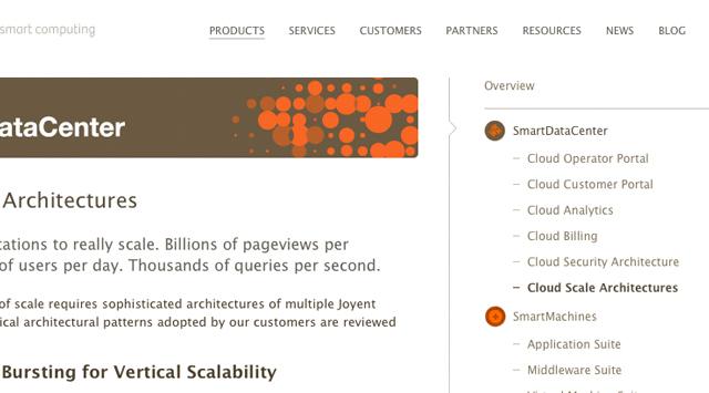 Joynet Smart Computing