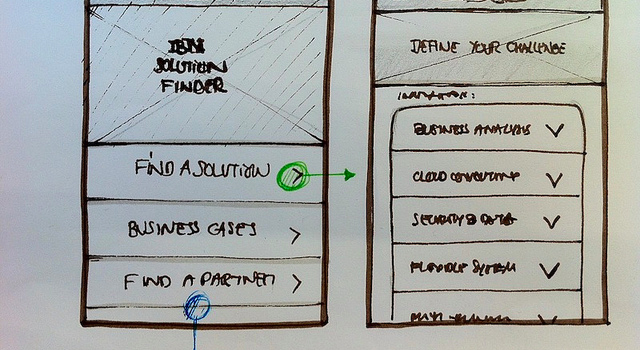 Tips for Wireframing push view iOS apps