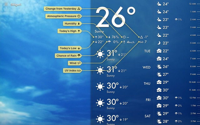 Magical Weather for iPad