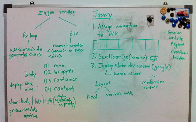 jQuery JavaScipt code notes on whiteboard