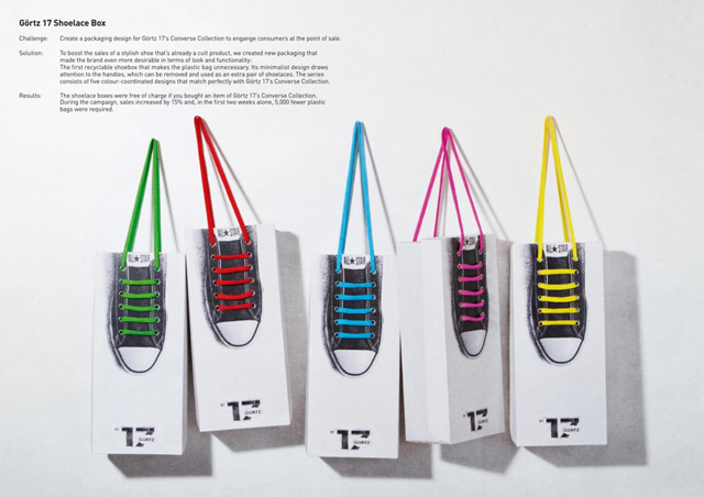 Shoelace Box crafted packaging product