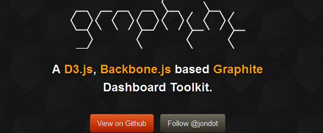 Graphene is a realtime dashboard graphing toolkit
