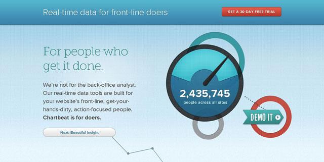 Chart Beat makes great use of circles web design
