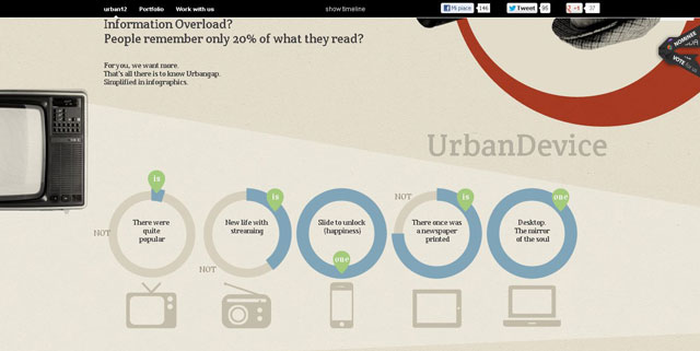 Urban Gap makes great use of circles web design