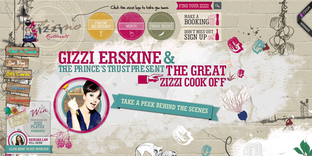 Zizzi as an example of using circles in web design