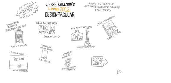 Jesse Willmon is an example of a handdrawn style websites