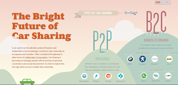 The Future of Car Sharing homepage web design with a fantastic color scheme