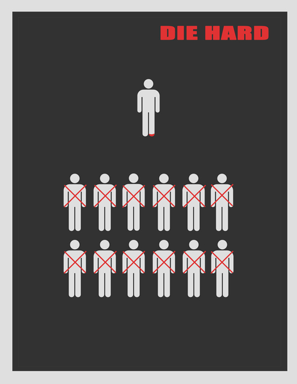 creative minimal poster of the Die Hard movie