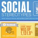 social-stereotypes-thumb