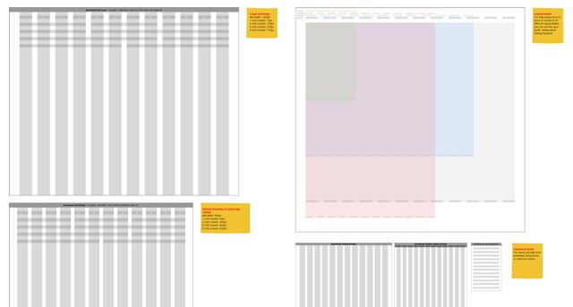Bootstrap Grid Layout for Balsamiq Mockups GUI Resources