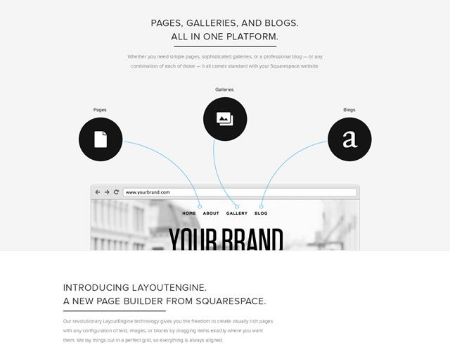Squarespace as an example of as an example of flat design