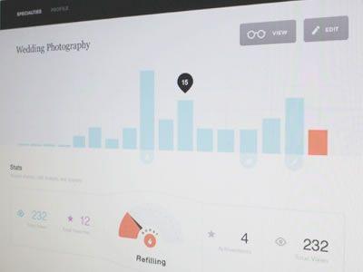 Minimal Dashboard as an example of flat web design