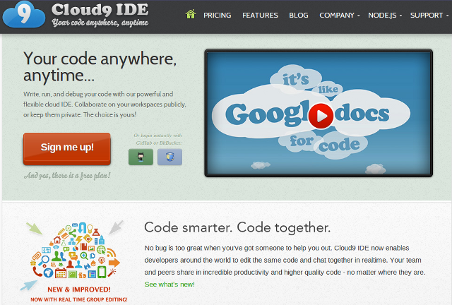 cloud9 code editor web ide