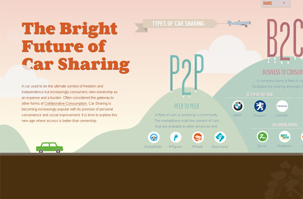 Future of Car Sharing - Washed Out/ Pastel Web Inspiration
