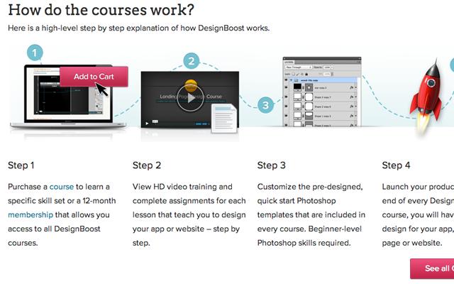 designboost homepage layout website interface progress steps